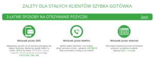 pożyczki przez SMS - Szybka Gotówka